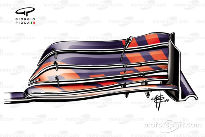 Detalle del ala delantera del Red Bull Racing RB15