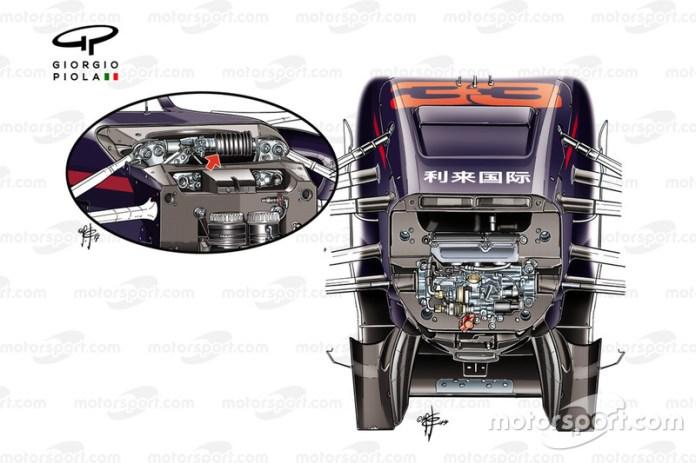 Suspensión frontal del Red Bull RB15