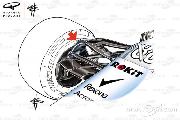 Detalle de la suspensión del Williams FW42