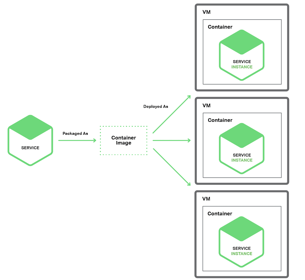 Mobile Security Reference Architecture