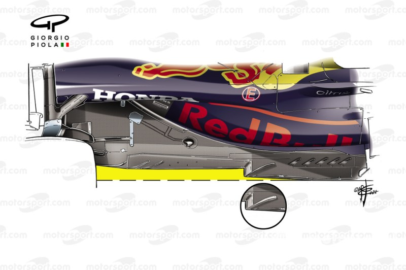 Red Bull Racing RB16B floor comparison