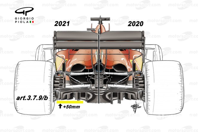 Diffuser Rules 2021
