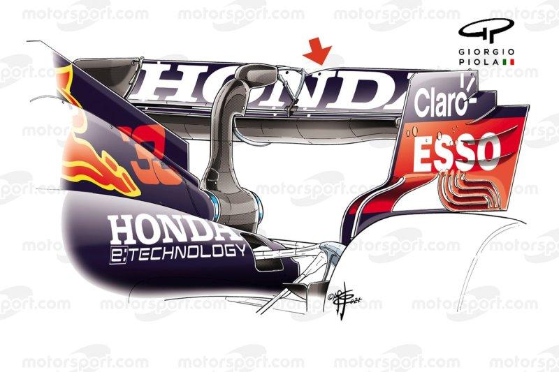 Red Bull Racing RB16B rear wing, Russian GP