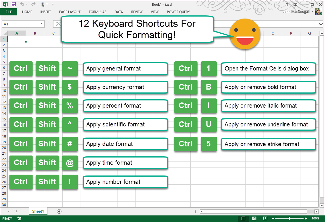 12 Keyboard Shortcuts For Quick Formatting
