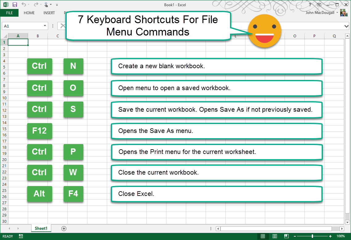 7 Keyboard Shortcuts For File Menu Commands