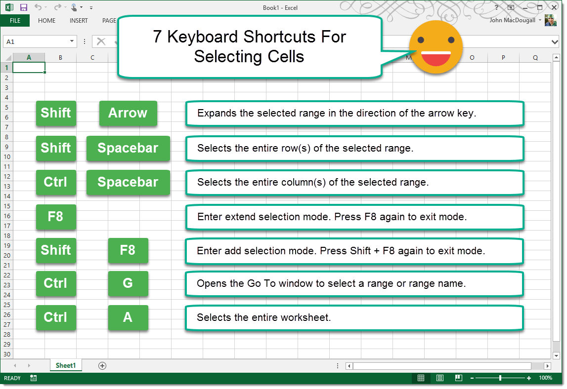 7 Keyboard Shortcuts For Quick Cell Selection