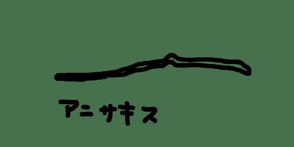 f:id:Daisuke-Tsuchiya:20151024141618p:plain