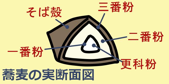 f:id:Daisuke-Tsuchiya:20160516171109p:plain