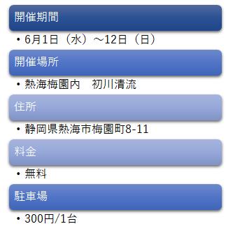 f:id:Daisuke-Tsuchiya:20160527162302p:plain