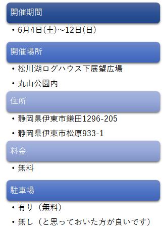 f:id:Daisuke-Tsuchiya:20160527170032p:plain