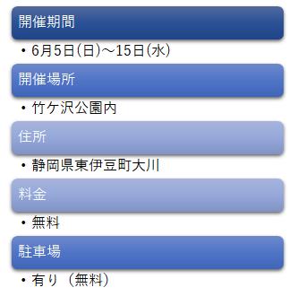 f:id:Daisuke-Tsuchiya:20160527180104p:plain