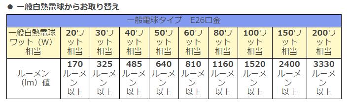 f:id:Daisuke-Tsuchiya:20160914155344p:plain
