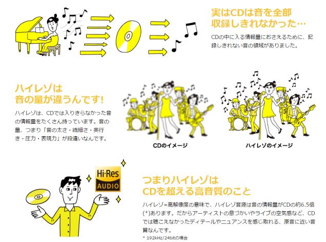 f:id:Daisuke-Tsuchiya:20160922141954p:plain