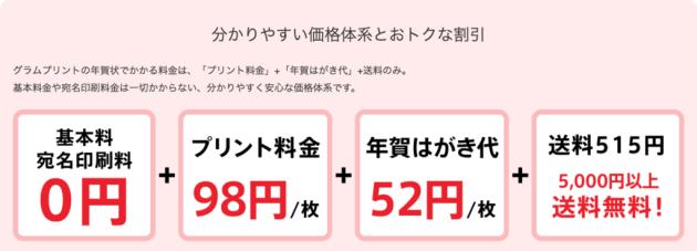 f:id:Daisuke-Tsuchiya:20161129175151p:plain