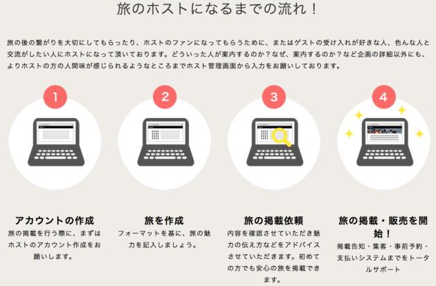 関東近県がメインですが日本国内全部が対象