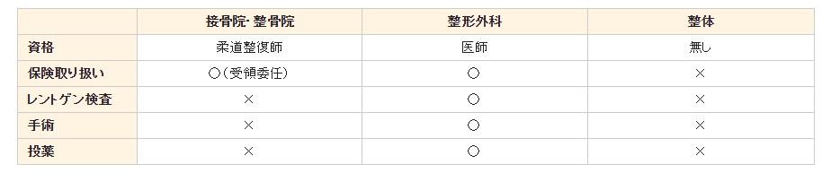 f:id:HajimeShinohara:20150723014228j:plain