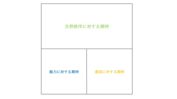 f:id:Manga_Maestro:20171117145711p:plain