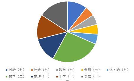 f:id:Sukenojo1023:20200131114138j:plain