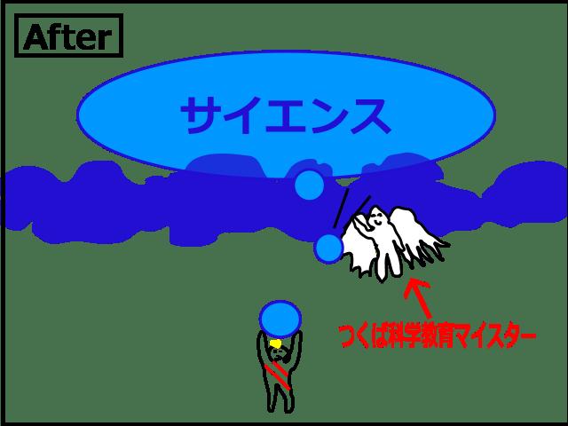 f:id:TSUKUBAtaishis:20170619200809p:plain