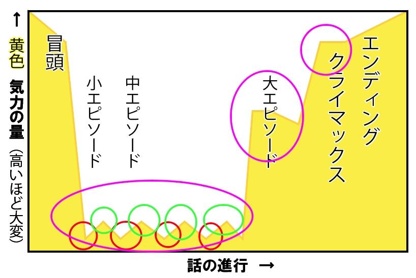 f:id:amakawawaka:20180318094845j:plain