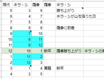 f:id:amakawawaka:20180608090456j:plain