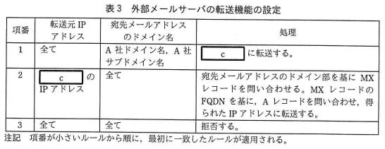 f:id:aolaniengineer:20200225041637p:plain