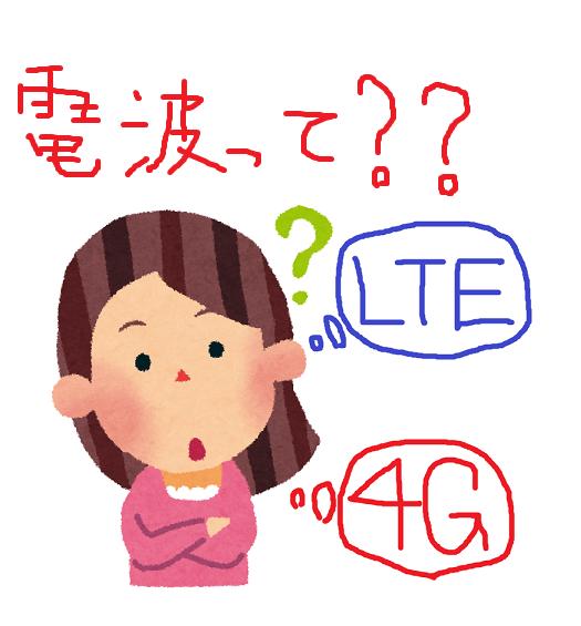 f:id:bambamboo333:20140121143403p:plain