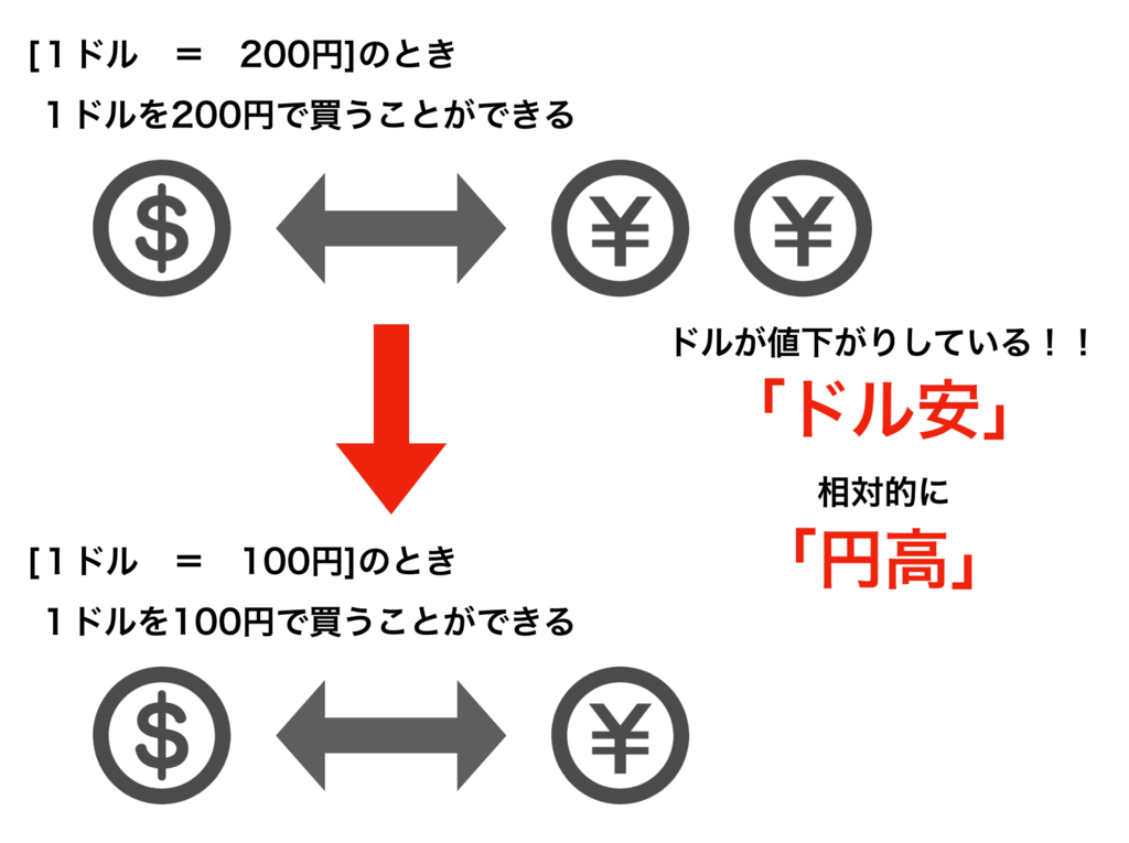 f:id:daimaru-side:20181219001826p:plain