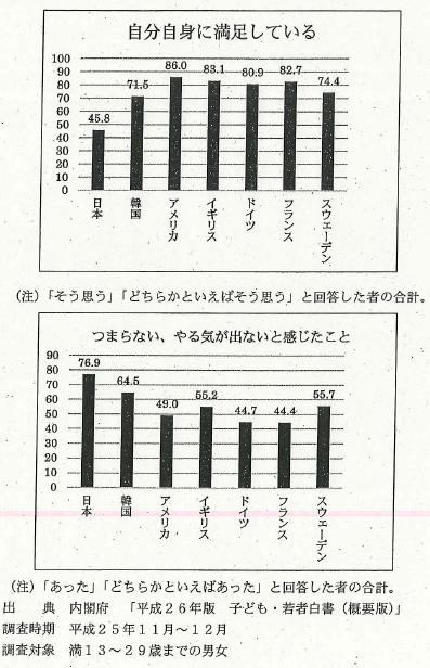 教員採用試験 愛知県 論作文の過去テーマ