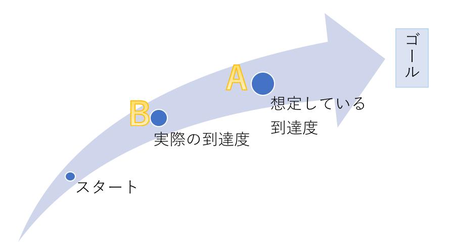 f:id:drkernel:20180428204413p:plain