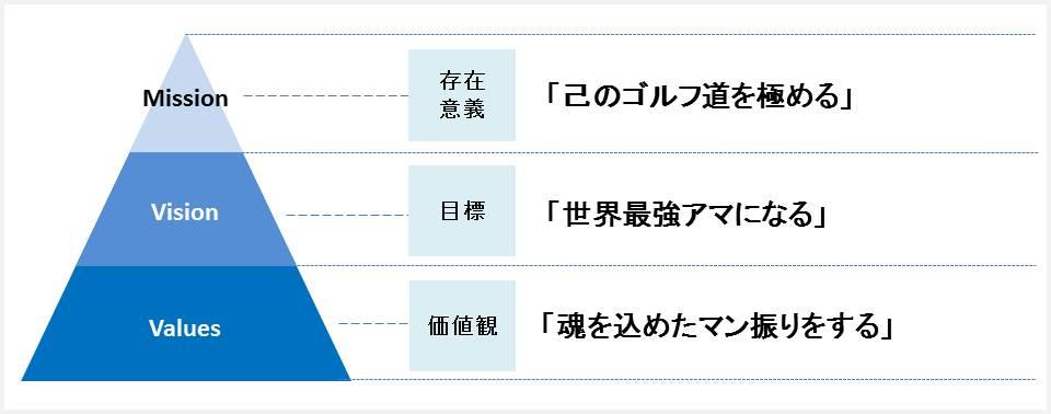 f:id:golf_samurai11:20180621092006j:plain