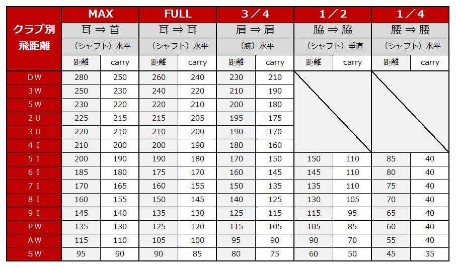 f:id:golf_samurai11:20181017001958j:plain