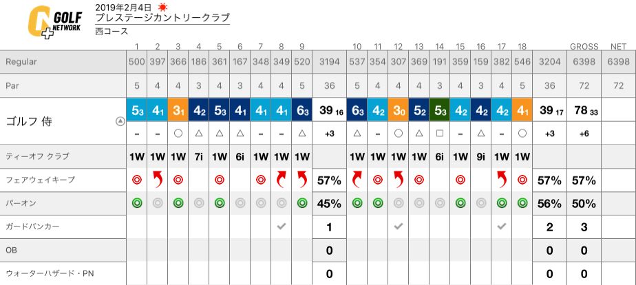 f:id:golf_samurai11:20190206065549p:plain