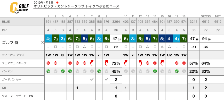 f:id:golf_samurai11:20190409111720p:plain