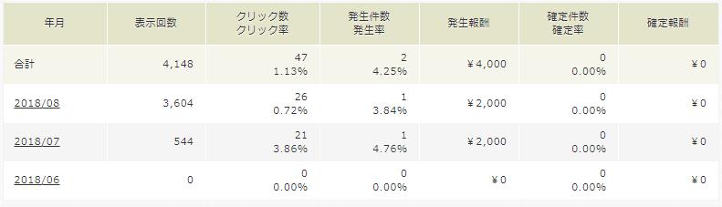 f:id:h-kashi:20180820174505p:plain