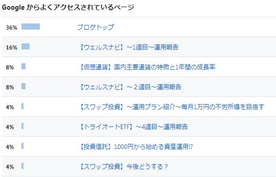 f:id:h-kashi:20180820183942p:plain