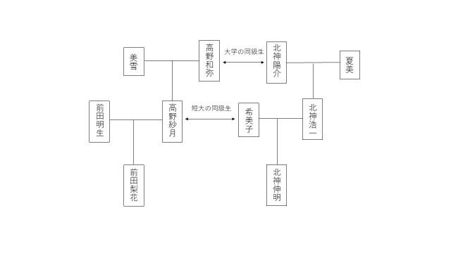 f:id:harutoautumn:20180410222751j:image