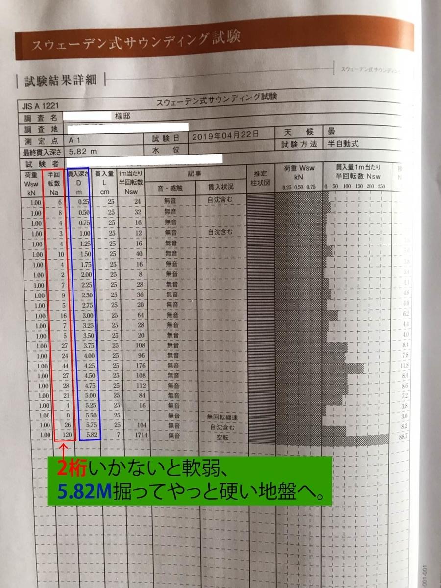 f:id:kamidera:20190520101800j:plain