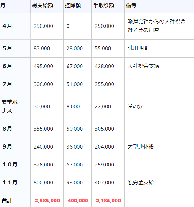 f:id:kikankou-kou:20171129194847p:plain