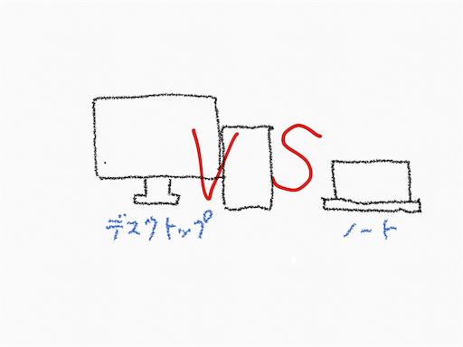 f:id:krrochu2:20180504000002p:image