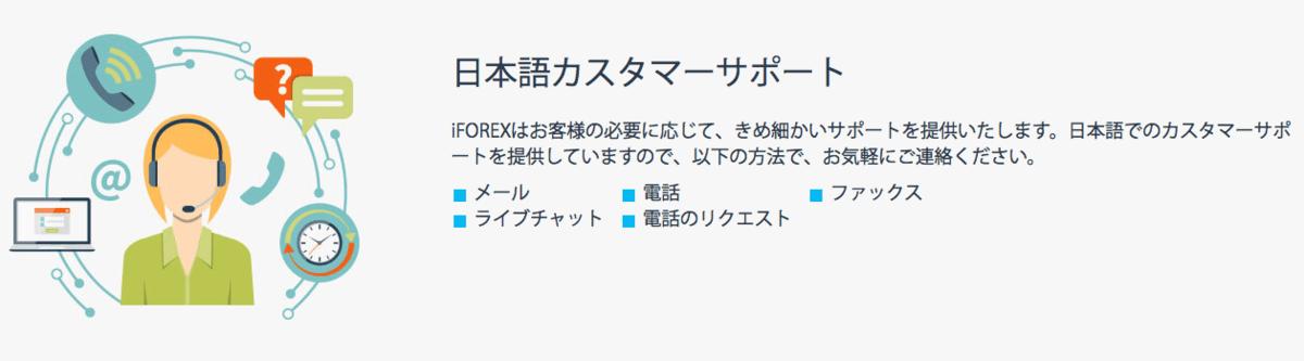 iFOREXの日本語サポート