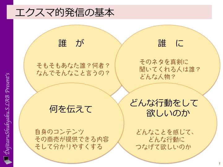 f:id:mika-shimosawa:20170725202219j:plain