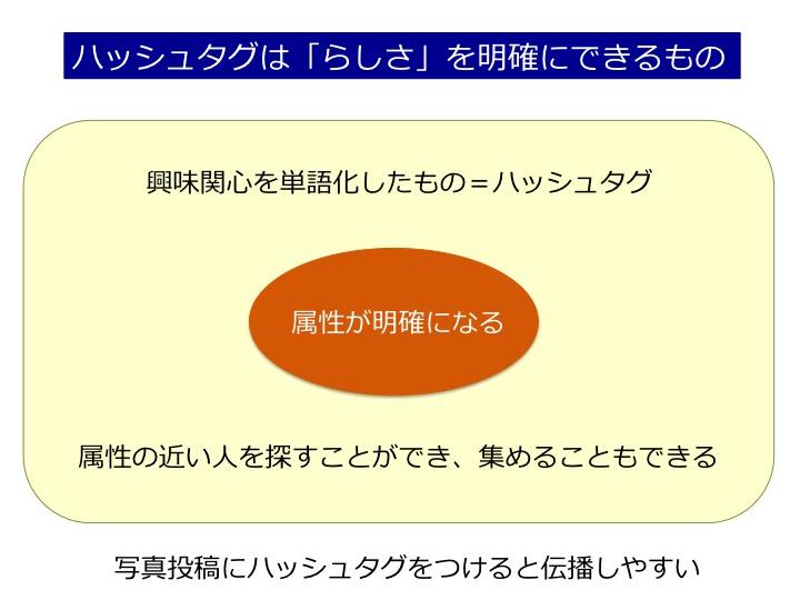 f:id:mika-shimosawa:20170803144227j:plain