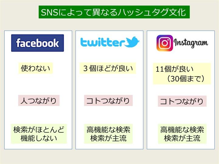f:id:mika-shimosawa:20170803153621j:plain