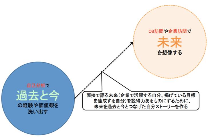 f:id:nantoka-narusa:20170309210544p:plain