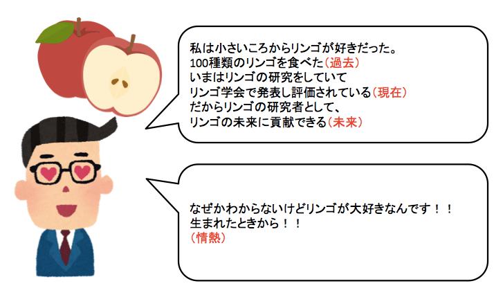 f:id:nantoka-narusa:20170309213649p:plain