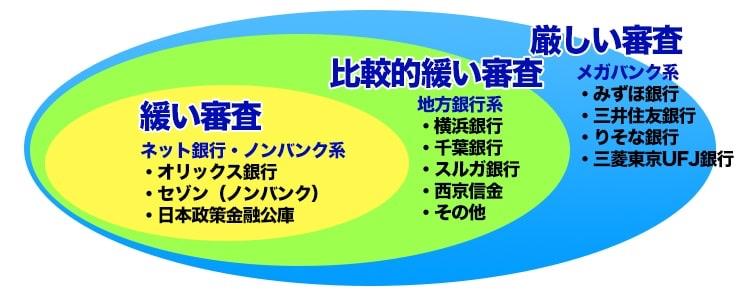 f:id:nariagariblog:20200114002011j:plain