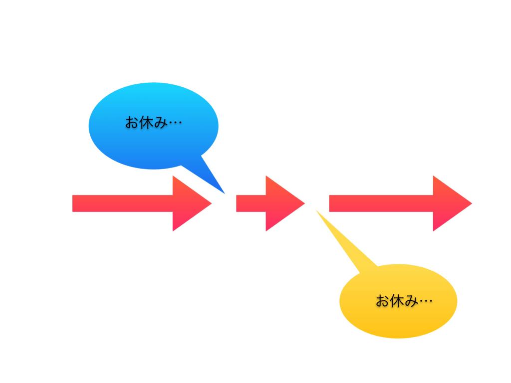 f:id:nico100project:20180701220417p:plain