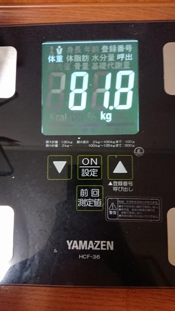 体重測定結果