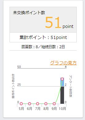 f:id:otonosamasama:20171002192611p:plain